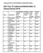 lebensmittelhändler in deutschland